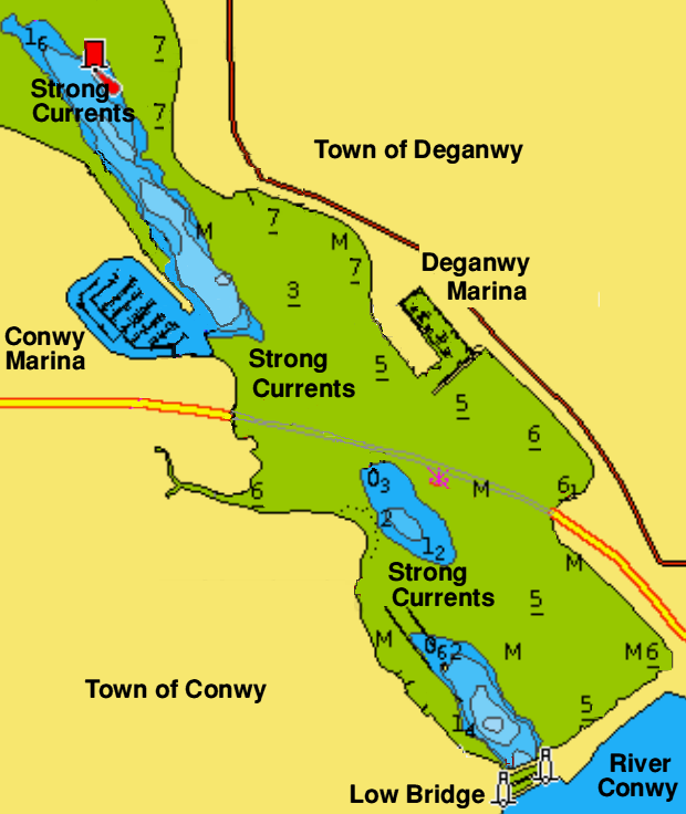 Conwy Chart
